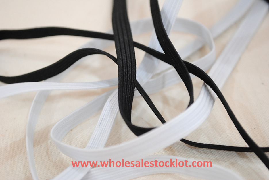 What is Elastic Types of Elastic